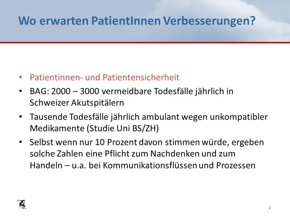 Wo erwarten PatientInnen Verbesserungen? Patientinnen- und Patientensicherheit BAG: 2000 – 3000 vermeidbare Todesfälle jährlich in Schweizer Akutspitä