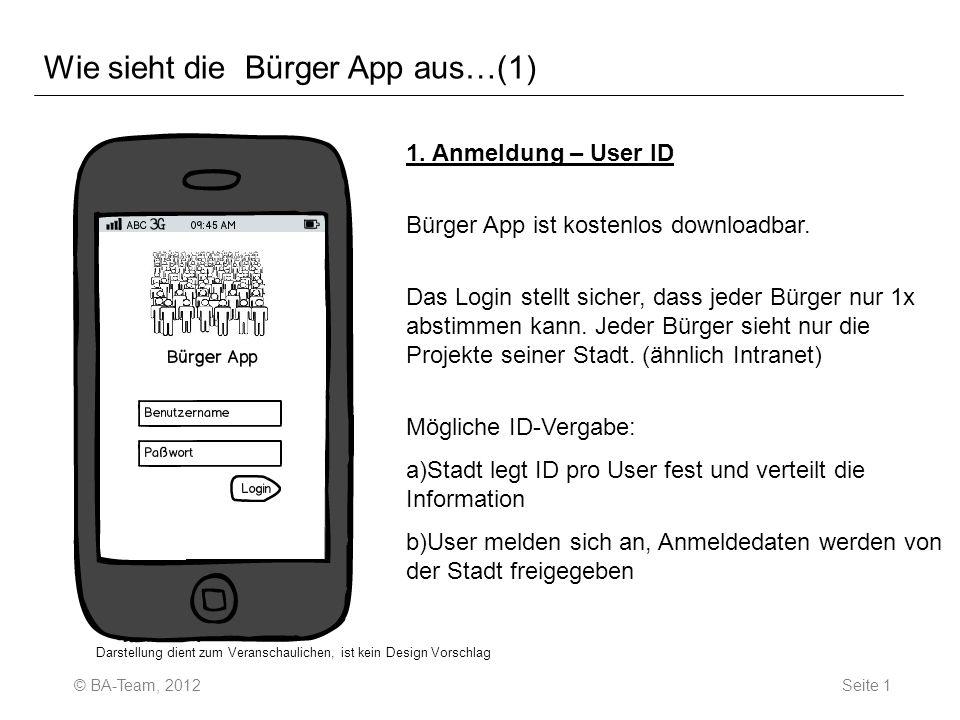 Wie sieht die Bürger App aus…(1) 1. Anmeldung – User ID Bürger App ist kostenlos downloadbar.