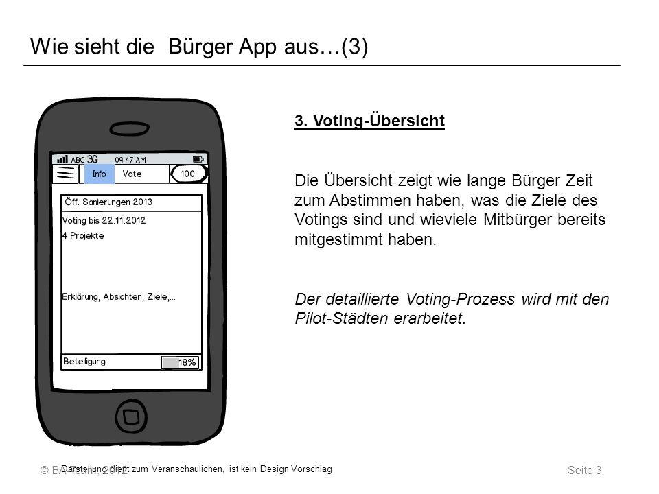 Wie sieht die Bürger App aus…(3) 3.