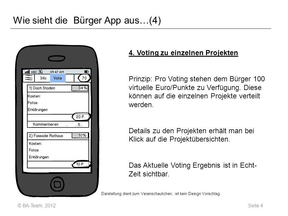 Wie sieht die Bürger App aus…(4) 4.