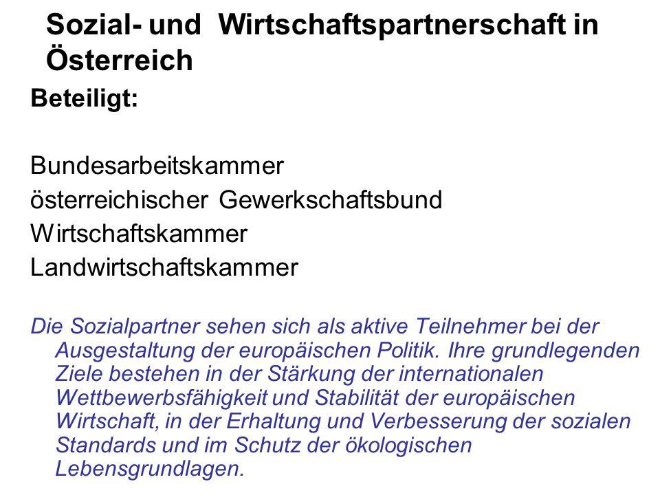 Sozial- und Wirtschaftspartnerschaft in Österreich Beteiligt: Bundesarbeitskammer österreichischer Gewerkschaftsbund Wirtschaftskammer Landwirtschafts