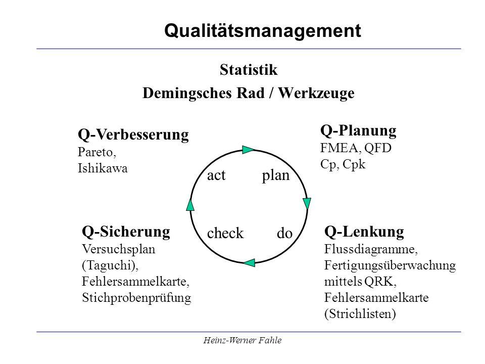 Qualitätsmanagement Heinz-Werner Fahle Statistik Demingsches Rad / Werkzeuge act plan check do Q-Planung FMEA, QFD Cp, Cpk Q-Lenkung Flussdiagramme, F