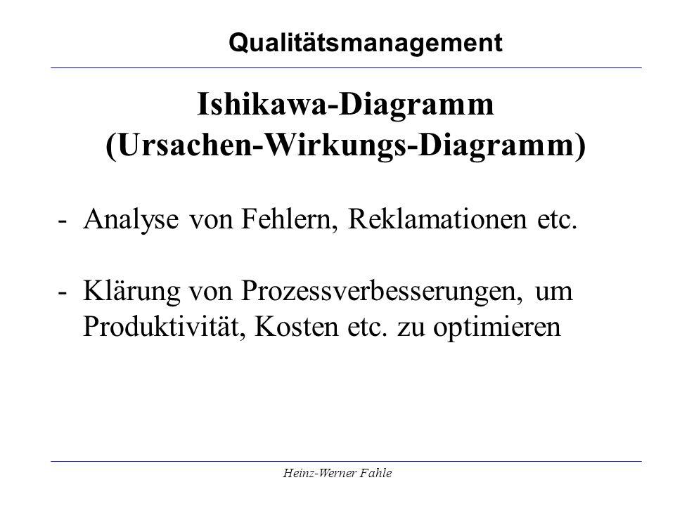Qualitätsmanagement Heinz-Werner Fahle Ishikawa-Diagramm (Beispiel) DGQ