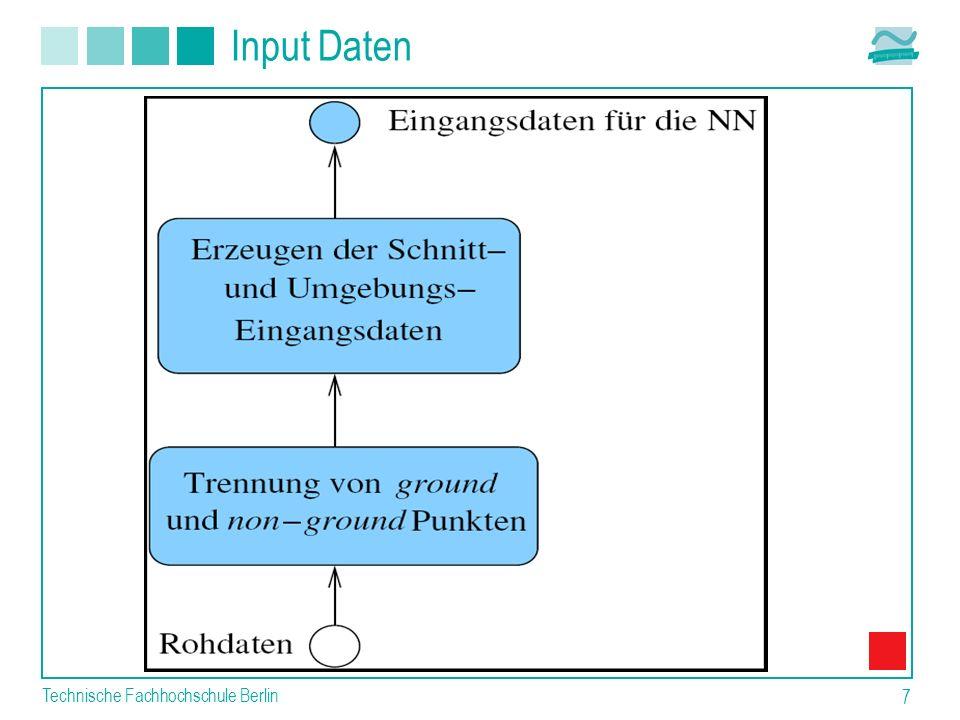 Technische Fachhochschule Berlin 7 Input Daten