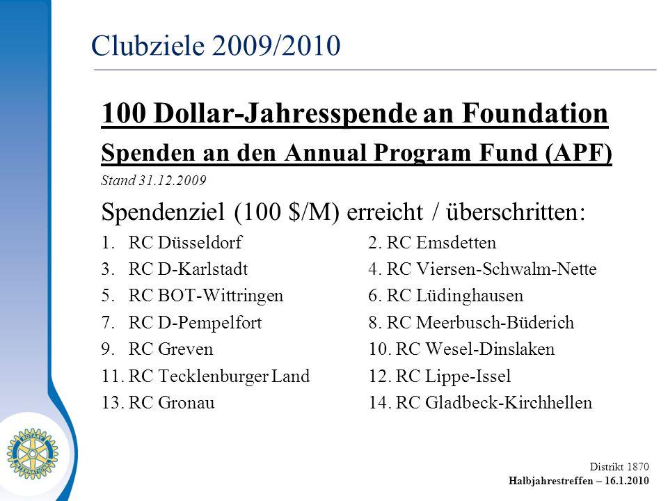 Distrikt 1870 Halbjahrestreffen – 16.1.2010 100 Dollar-Jahresspende an Foundation Spenden an den Annual Program Fund (APF) Stand 31.12.2009 Spendenzie