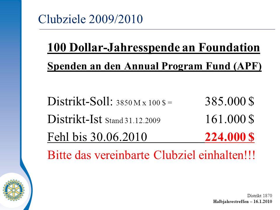 Distrikt 1870 Halbjahrestreffen – 16.1.2010 100 Dollar-Jahresspende an Foundation Spenden an den Annual Program Fund (APF) Distrikt-Soll: 3850 M x 100