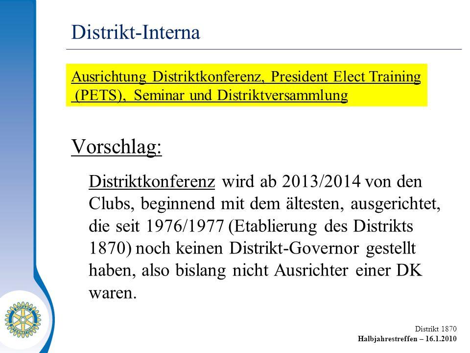 Distrikt 1870 Halbjahrestreffen – 16.1.2010 Vorschlag: Distriktkonferenz wird ab 2013/2014 von den Clubs, beginnend mit dem ältesten, ausgerichtet, di
