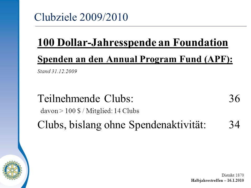 Distrikt 1870 Halbjahrestreffen – 16.1.2010 100 Dollar-Jahresspende an Foundation Spenden an den Annual Program Fund (APF): Stand 31.12.2009 Teilnehmende Clubs:36 davon > 100 $ / Mitglied: 14 Clubs Clubs, bislang ohne Spendenaktivität:34 Clubziele 2009/2010