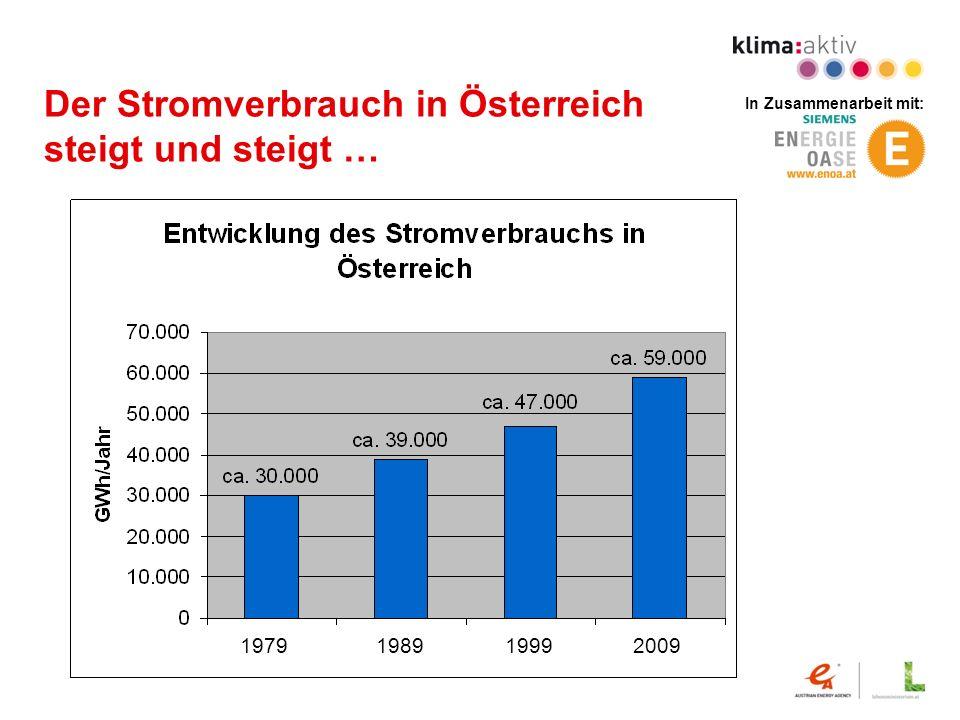 In Zusammenarbeit mit: Der Stromverbrauch in Österreich steigt und steigt … 1979200919991989