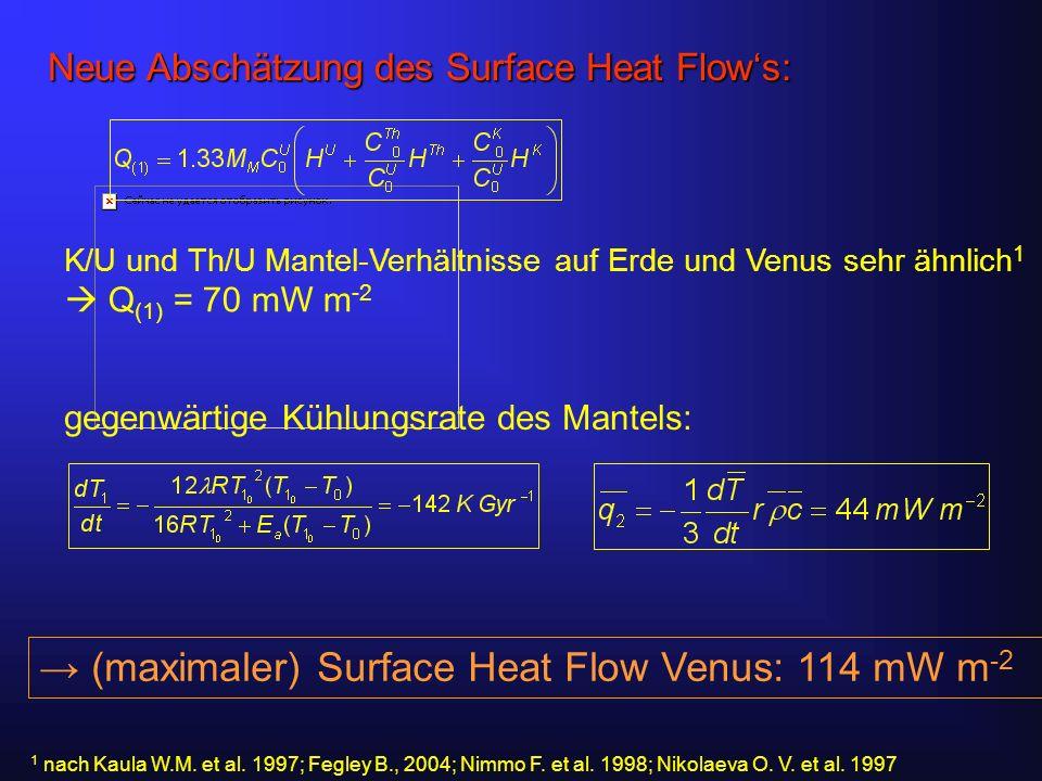 Neue Abschätzung des Surface Heat Flows: K/U und Th/U Mantel-Verhältnisse auf Erde und Venus sehr ähnlich 1 Q (1) = 70 mW m -2 gegenwärtige Kühlungsrate des Mantels: (maximaler) Surface Heat Flow Venus: 114 mW m -2 1 nach Kaula W.M.