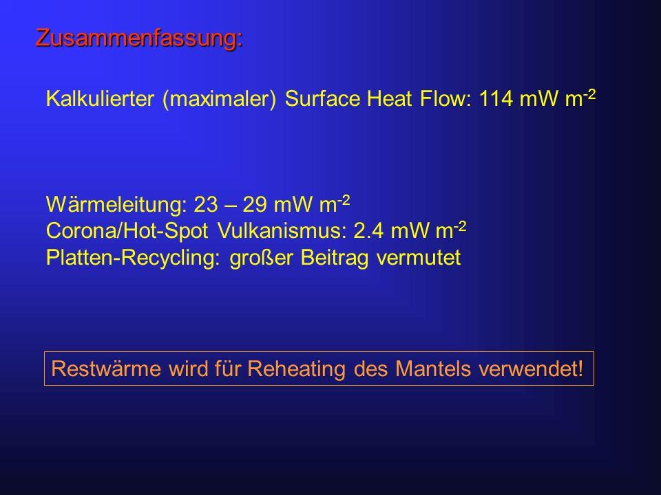 Zusammenfassung: Kalkulierter (maximaler) Surface Heat Flow: 114 mW m -2 Wärmeleitung: 23 – 29 mW m -2 Corona/Hot-Spot Vulkanismus: 2.4 mW m -2 Platten-Recycling: großer Beitrag vermutet Restwärme wird für Reheating des Mantels verwendet!