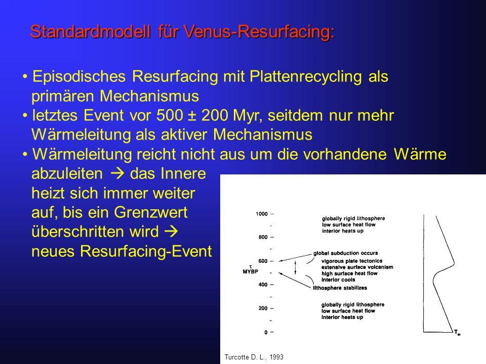 (2) Hot-Spot Vulkanismus - Arachnoids und Novae: Entwicklungsmodell nach Jaeger W., 2004: Stufe 1: Novae Stufe 2: Arachnoids Stufe 3: Coronae Alle Phasen von Vulkanismus begleitet.