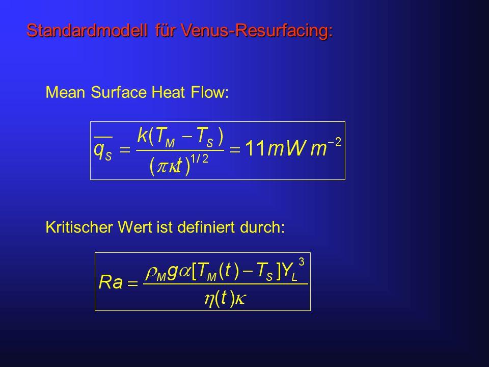 Standardmodell für Venus-Resurfacing: Kritischer Wert ist definiert durch: Mean Surface Heat Flow: