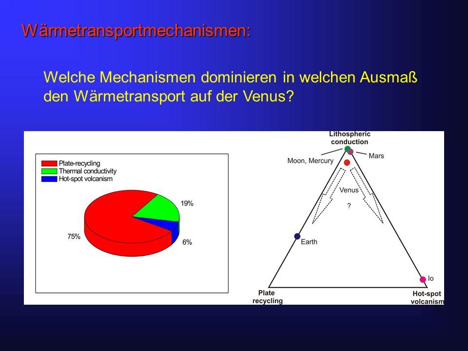 Neue Abschätzung des Surface Heat Flows: Annahme: (1) 75 % des Heat Flows durch radioaktiven Zerfall (2) 25 % des Heat Flows durch Kühlung Craft K [10 4 ppm] 1 U [ppm] 1 Th [ppm] 1 K/UTh/U Venera 8 4.0 ± 1.2 2.2 ± 0.7 6.5 ± 0.2 18182 ± 7951 3.0 ± 0.9 Venera 9 0.47 ± 0.08 0.6 ± 0.16 3.65 ± 0.42 7833 ± 2478 6.1 ± 1.8 Venera 10 0.30 ± 0.16 0.46 ± 0.26 0.70 ± 0.34 6522 ± 5068 1.5 ± 1.2 Vega 1 0.45 ± 0.22 0.64 ± 0.47 1.5 ± 1.2 7031 ± 6203 2.3 ± 2.5 Vega 2 0.40 ± 0.20 0.68 ± 0.38 2.0 ± 1.0 5882 ± 4411 2.9 ± 2.2 1 Surkov Y.