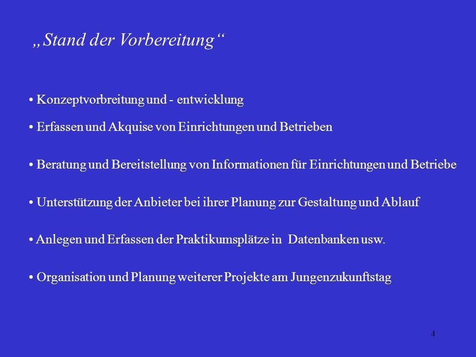4 Stand der Vorbereitung Konzeptvorbreitung und - entwicklung Erfassen und Akquise von Einrichtungen und Betrieben Beratung und Bereitstellung von Inf