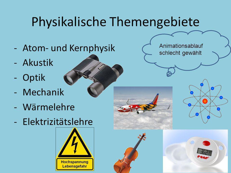 -Atom- und Kernphysik -Akustik -Optik -Mechanik -Wärmelehre -Elektrizitätslehre Physikalische Themengebiete Animationsablauf schlecht gewählt