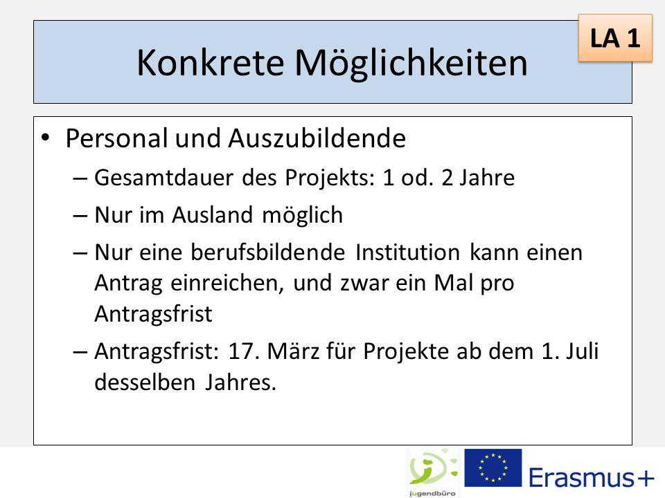 Konkrete Möglichkeiten Personal und Auszubildende – Gesamtdauer des Projekts: 1 od.