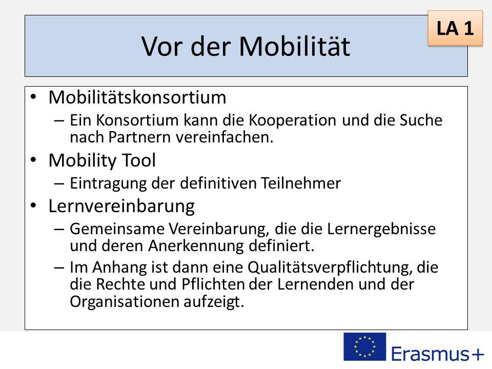 Nach der Mobilität Anerkennung des Lernergebnisses – http://europass.cedefop.europa.eu/en/home http://europass.cedefop.europa.eu/en/home ECVET – http://europa.eu/legislation_summaries/educatio n_training_youth/lifelong_learning/c11107_en.ht m http://europa.eu/legislation_summaries/educatio n_training_youth/lifelong_learning/c11107_en.ht m Endbericht – Von den einzelnen Teilnehmern anzufertigen.