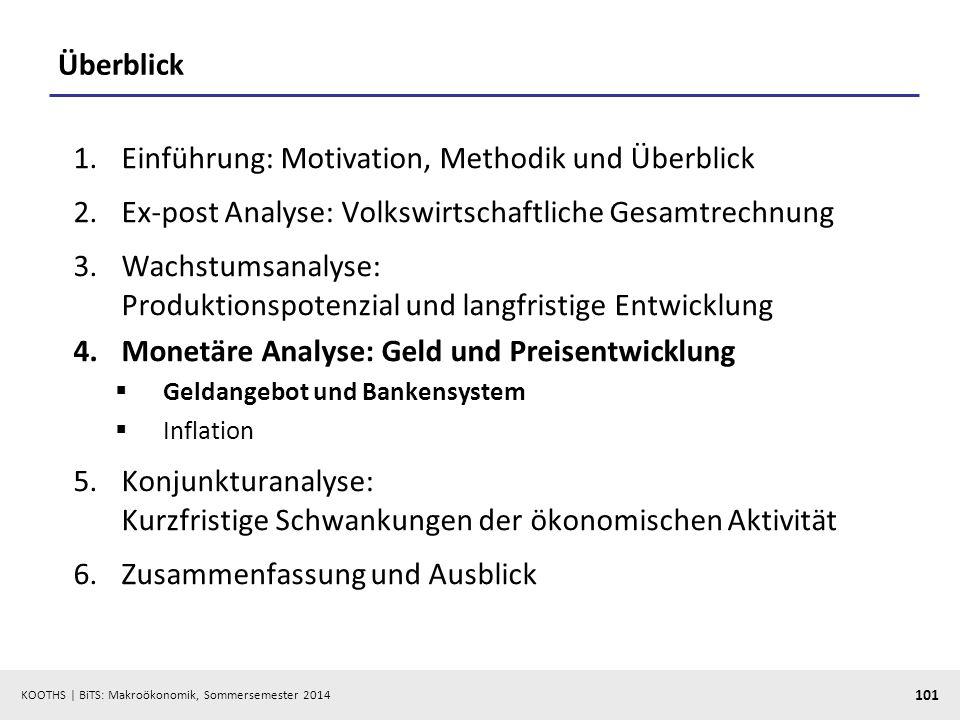 KOOTHS | BiTS: Makroökonomik, Sommersemester 2014 101 Überblick 1.Einführung: Motivation, Methodik und Überblick 2.Ex-post Analyse: Volkswirtschaftlic