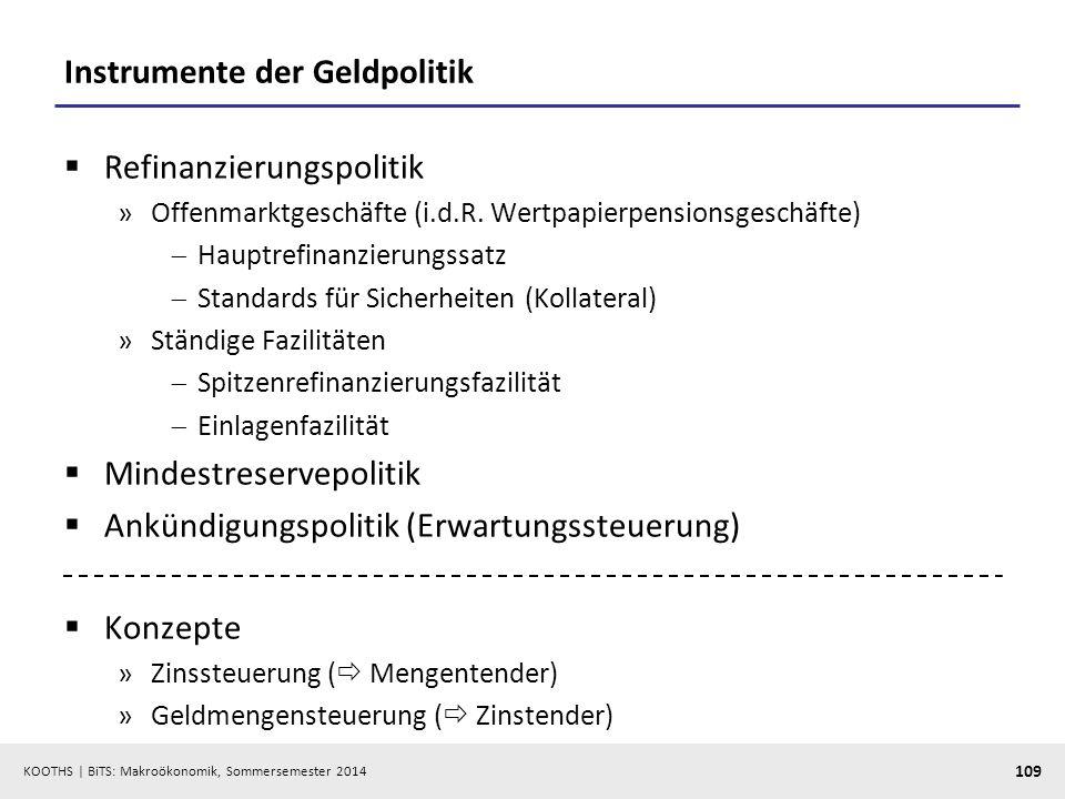 KOOTHS | BiTS: Makroökonomik, Sommersemester 2014 109 Instrumente der Geldpolitik Refinanzierungspolitik »Offenmarktgeschäfte (i.d.R. Wertpapierpensio