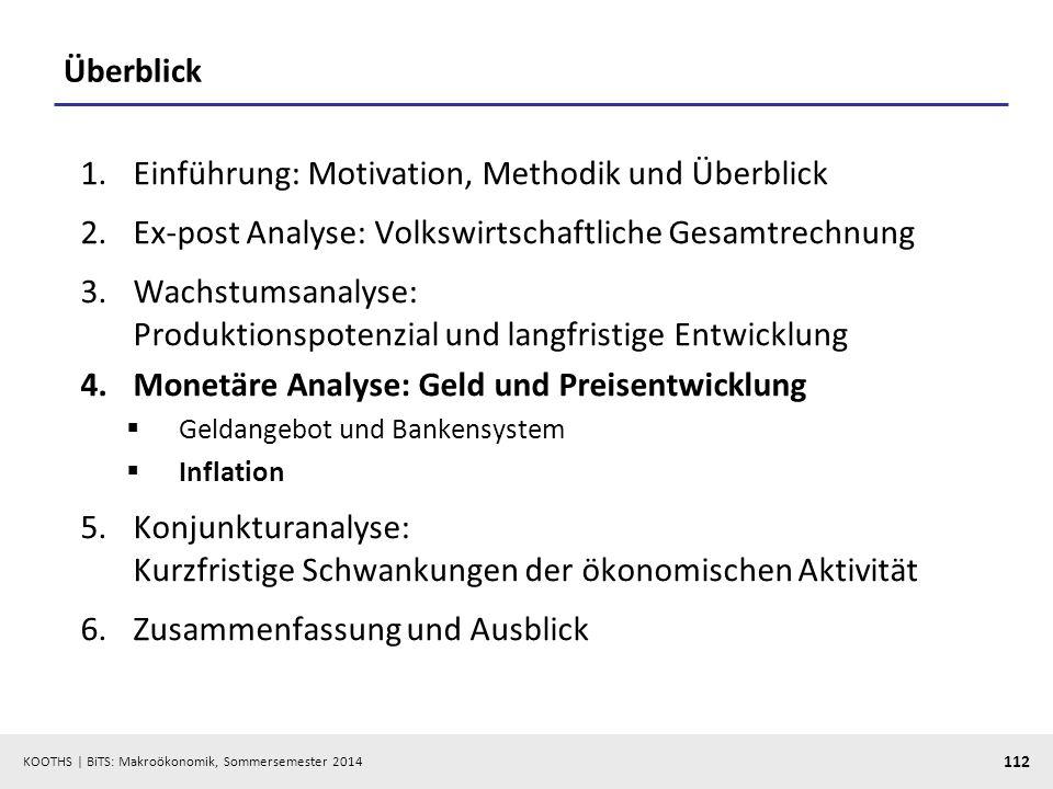 KOOTHS | BiTS: Makroökonomik, Sommersemester 2014 112 Überblick 1.Einführung: Motivation, Methodik und Überblick 2.Ex-post Analyse: Volkswirtschaftlic