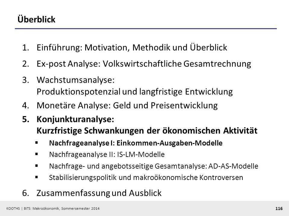 KOOTHS | BiTS: Makroökonomik, Sommersemester 2014 116 Überblick 1.Einführung: Motivation, Methodik und Überblick 2.Ex-post Analyse: Volkswirtschaftlic