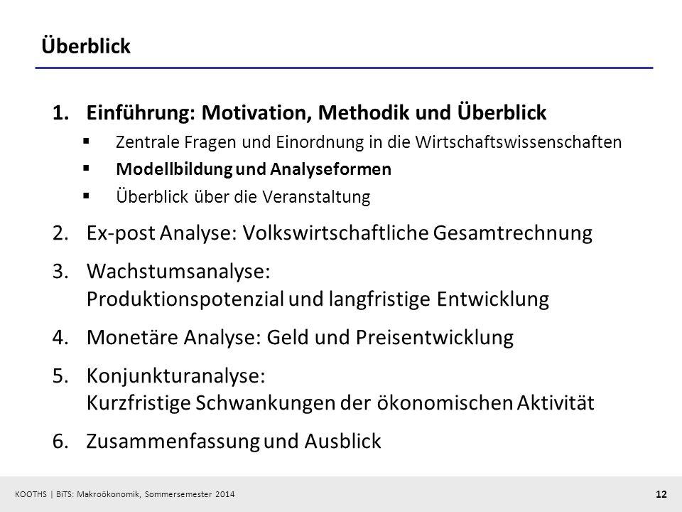 KOOTHS | BiTS: Makroökonomik, Sommersemester 2014 12 Überblick 1.Einführung: Motivation, Methodik und Überblick Zentrale Fragen und Einordnung in die