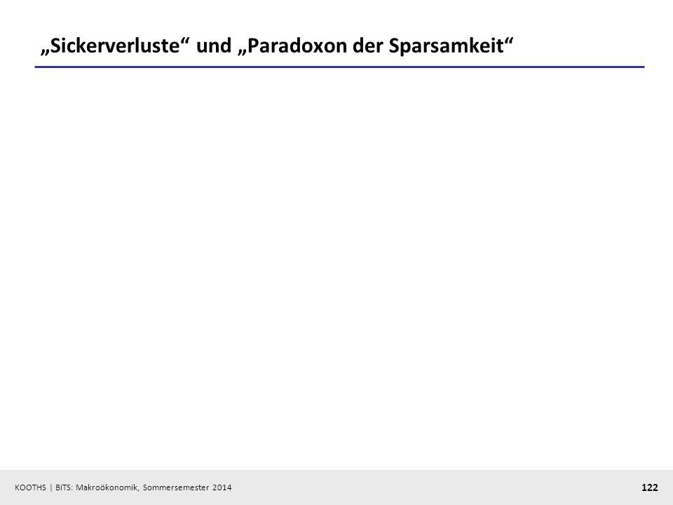 KOOTHS | BiTS: Makroökonomik, Sommersemester 2014 122 Sickerverluste und Paradoxon der Sparsamkeit