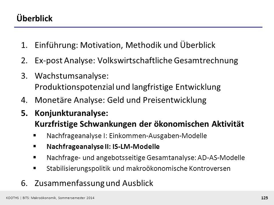 KOOTHS | BiTS: Makroökonomik, Sommersemester 2014 125 Überblick 1.Einführung: Motivation, Methodik und Überblick 2.Ex-post Analyse: Volkswirtschaftlic