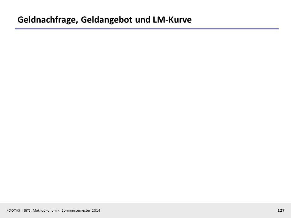 KOOTHS | BiTS: Makroökonomik, Sommersemester 2014 127 Geldnachfrage, Geldangebot und LM-Kurve