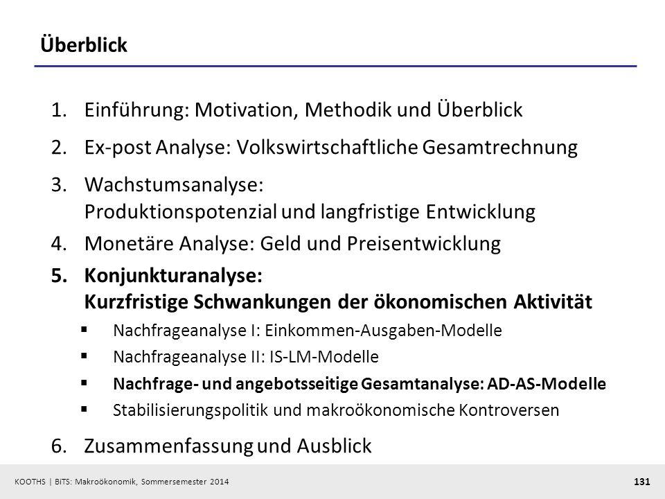 KOOTHS | BiTS: Makroökonomik, Sommersemester 2014 131 Überblick 1.Einführung: Motivation, Methodik und Überblick 2.Ex-post Analyse: Volkswirtschaftlic