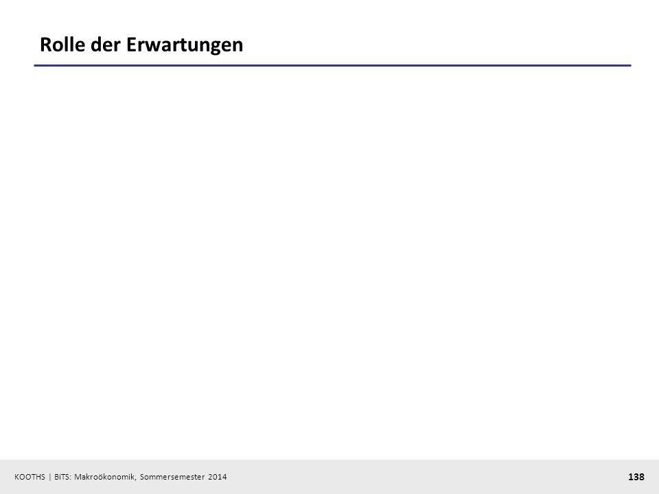 KOOTHS | BiTS: Makroökonomik, Sommersemester 2014 138 Rolle der Erwartungen