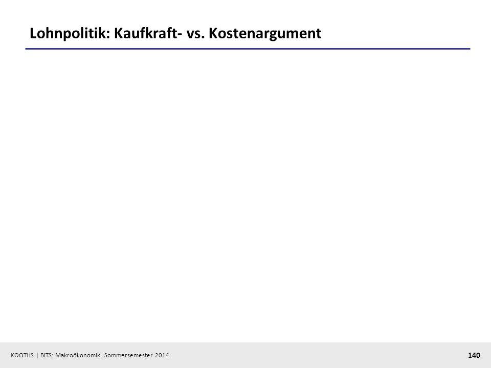 KOOTHS | BiTS: Makroökonomik, Sommersemester 2014 140 Lohnpolitik: Kaufkraft- vs. Kostenargument