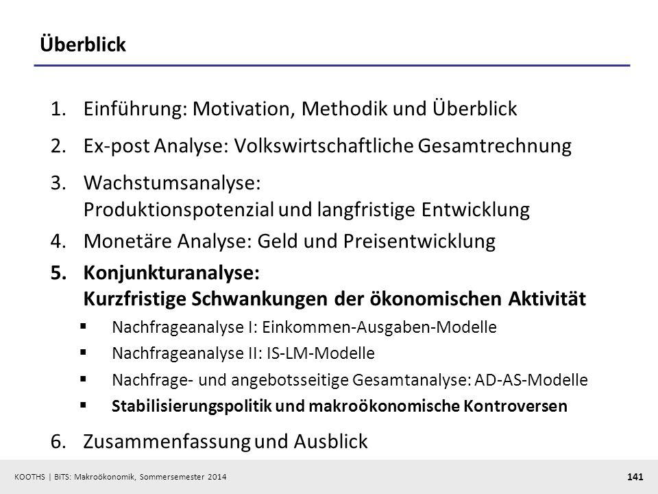 KOOTHS | BiTS: Makroökonomik, Sommersemester 2014 141 Überblick 1.Einführung: Motivation, Methodik und Überblick 2.Ex-post Analyse: Volkswirtschaftlic