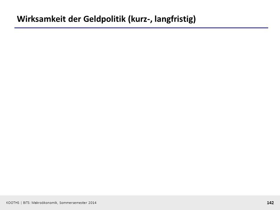 KOOTHS | BiTS: Makroökonomik, Sommersemester 2014 142 Wirksamkeit der Geldpolitik (kurz-, langfristig)