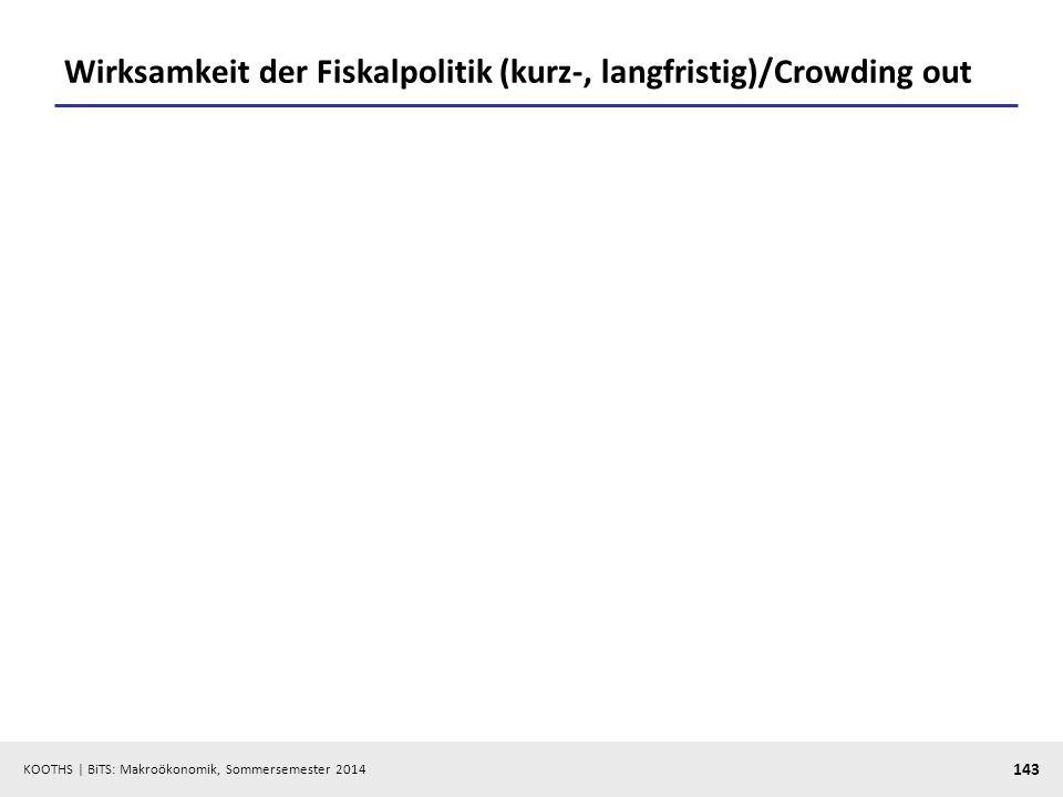 KOOTHS | BiTS: Makroökonomik, Sommersemester 2014 143 Wirksamkeit der Fiskalpolitik (kurz-, langfristig)/Crowding out
