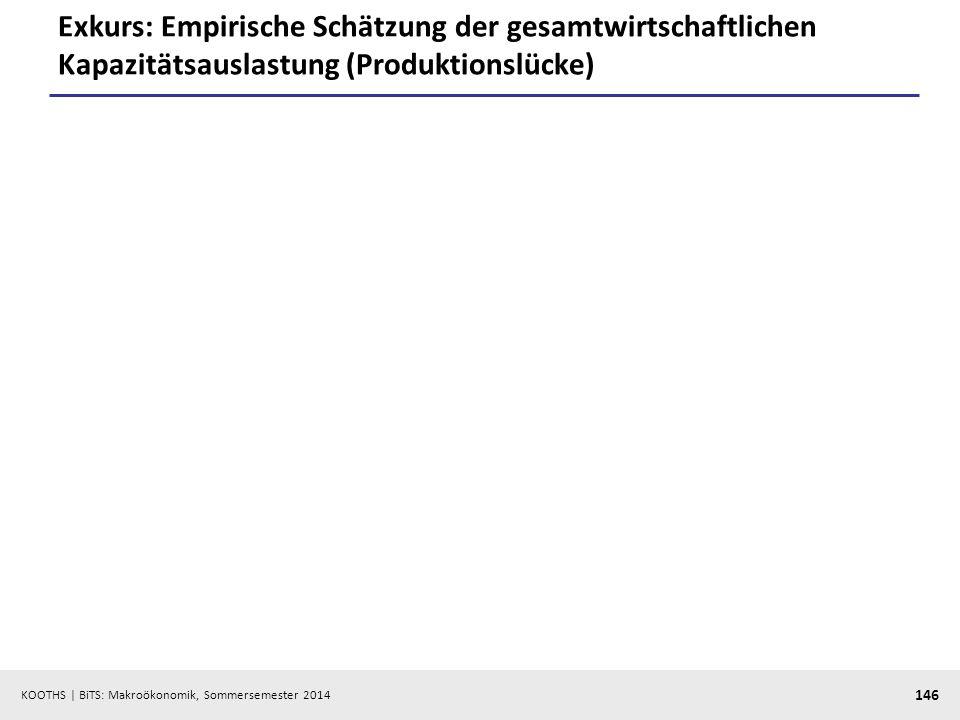 KOOTHS | BiTS: Makroökonomik, Sommersemester 2014 146 Exkurs: Empirische Schätzung der gesamtwirtschaftlichen Kapazitätsauslastung (Produktionslücke)