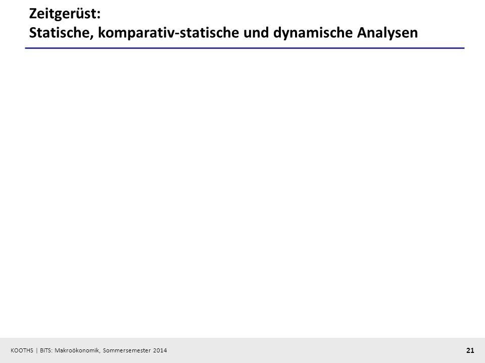 KOOTHS | BiTS: Makroökonomik, Sommersemester 2014 21 Zeitgerüst: Statische, komparativ-statische und dynamische Analysen