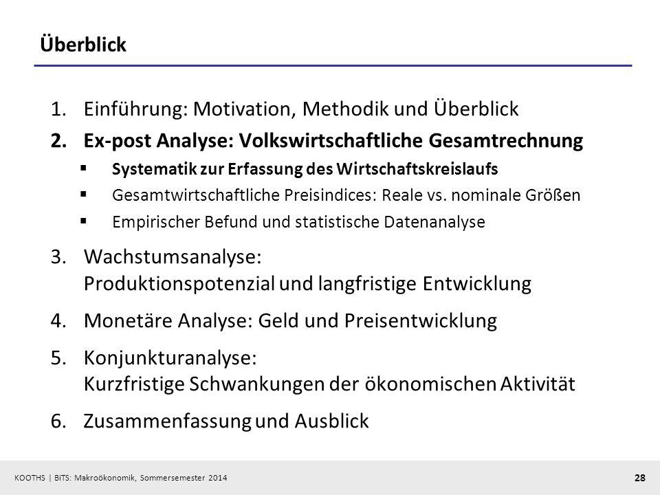 KOOTHS | BiTS: Makroökonomik, Sommersemester 2014 28 Überblick 1.Einführung: Motivation, Methodik und Überblick 2.Ex-post Analyse: Volkswirtschaftlich