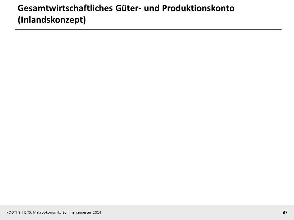 KOOTHS | BiTS: Makroökonomik, Sommersemester 2014 37 Gesamtwirtschaftliches Güter- und Produktionskonto (Inlandskonzept)