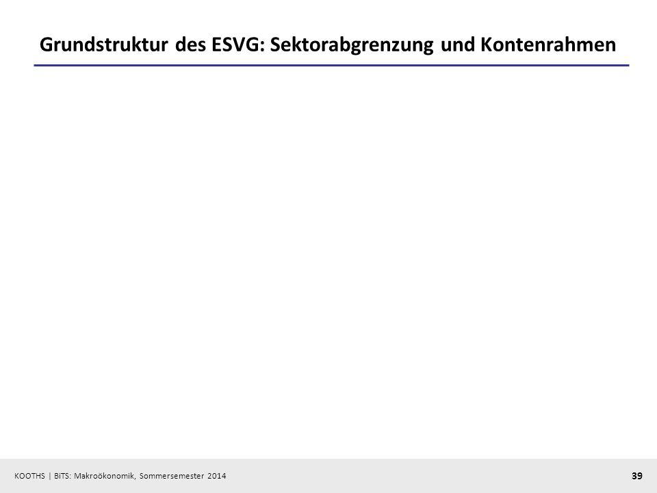 KOOTHS | BiTS: Makroökonomik, Sommersemester 2014 39 Grundstruktur des ESVG: Sektorabgrenzung und Kontenrahmen