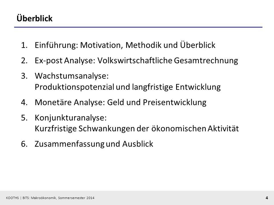 KOOTHS | BiTS: Makroökonomik, Sommersemester 2014 4 Überblick 1.Einführung: Motivation, Methodik und Überblick 2.Ex-post Analyse: Volkswirtschaftliche