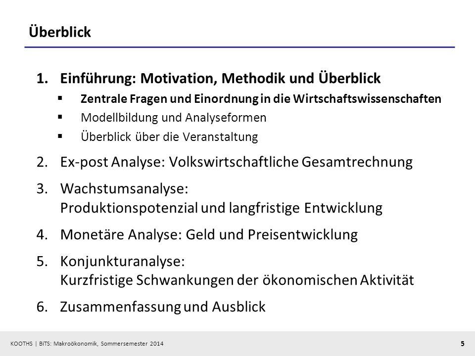 KOOTHS   BiTS: Makroökonomik, Sommersemester 2014 16 Ceteris-paribus-Argumentationen