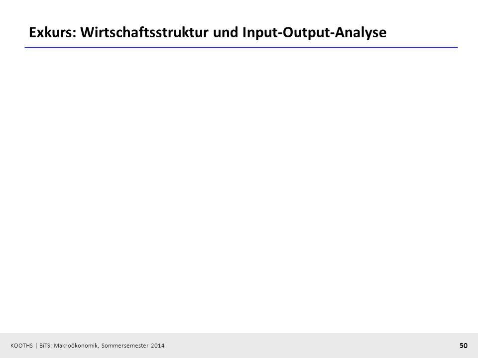 KOOTHS | BiTS: Makroökonomik, Sommersemester 2014 50 Exkurs: Wirtschaftsstruktur und Input-Output-Analyse