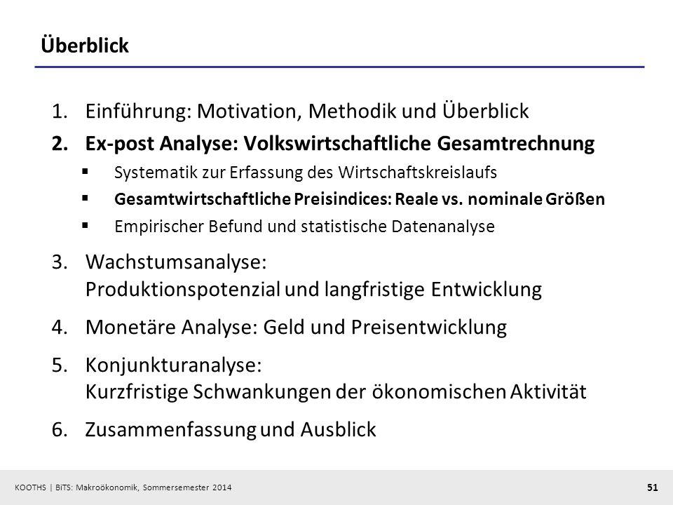 KOOTHS | BiTS: Makroökonomik, Sommersemester 2014 51 Überblick 1.Einführung: Motivation, Methodik und Überblick 2.Ex-post Analyse: Volkswirtschaftlich
