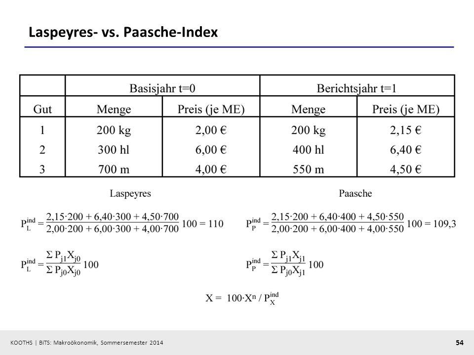 KOOTHS | BiTS: Makroökonomik, Sommersemester 2014 54 Laspeyres- vs. Paasche-Index
