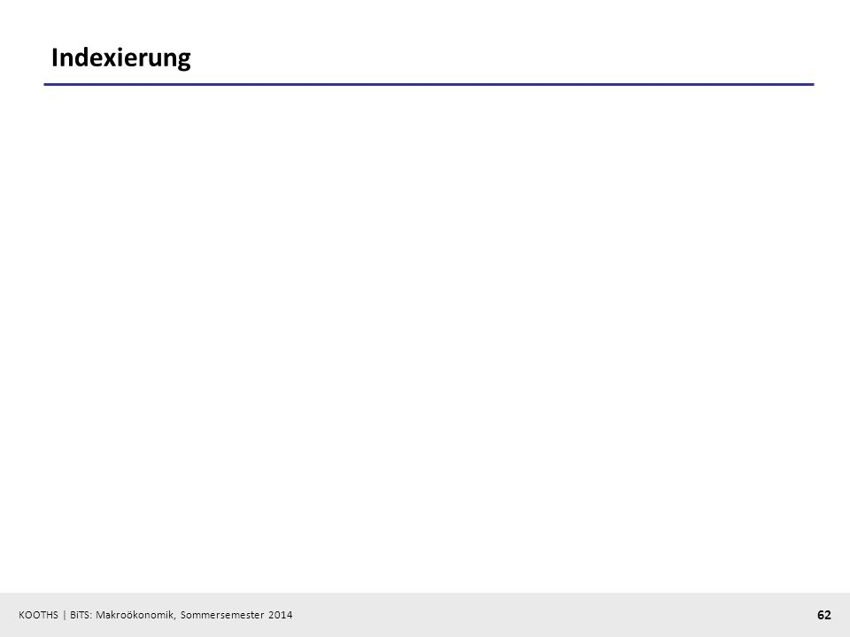 KOOTHS | BiTS: Makroökonomik, Sommersemester 2014 62 Indexierung
