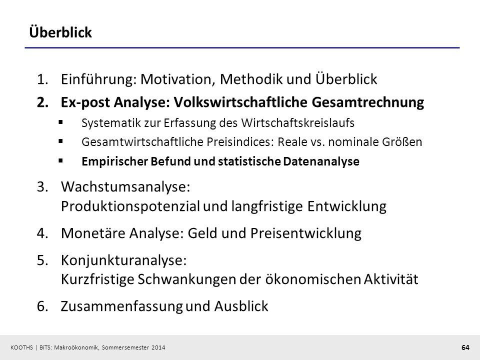 KOOTHS | BiTS: Makroökonomik, Sommersemester 2014 64 Überblick 1.Einführung: Motivation, Methodik und Überblick 2.Ex-post Analyse: Volkswirtschaftlich