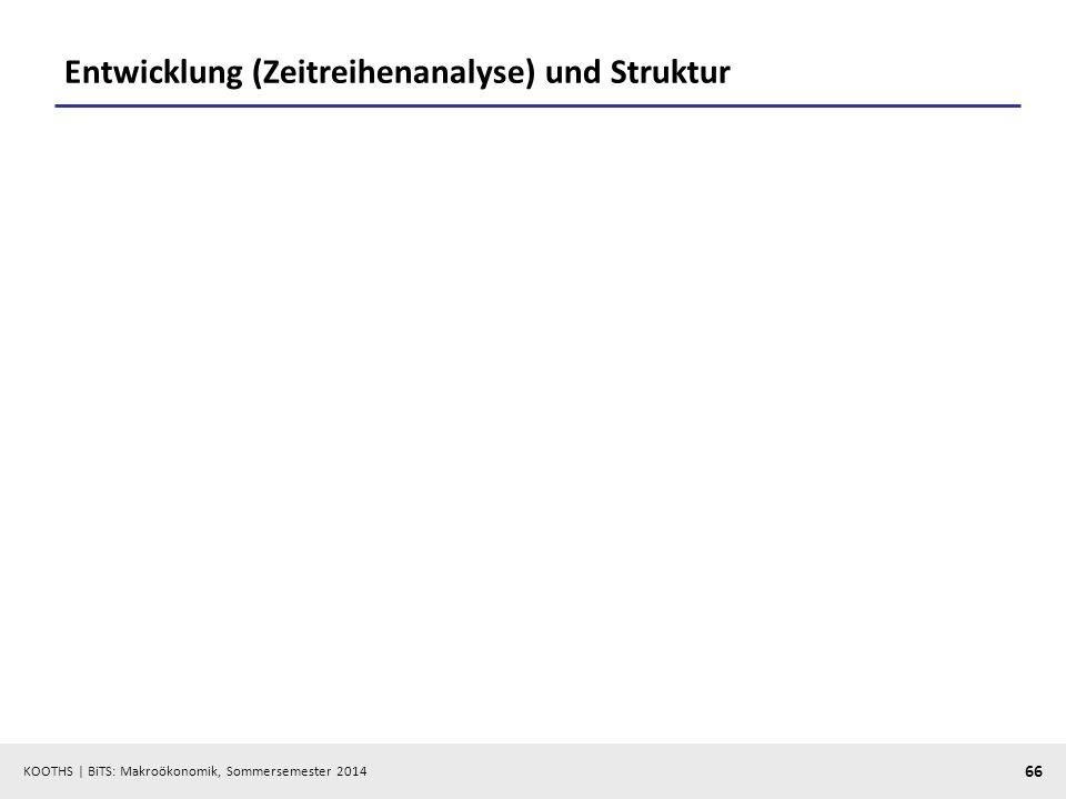 KOOTHS | BiTS: Makroökonomik, Sommersemester 2014 66 Entwicklung (Zeitreihenanalyse) und Struktur