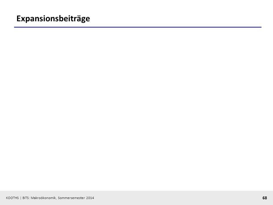 KOOTHS | BiTS: Makroökonomik, Sommersemester 2014 68 Expansionsbeiträge